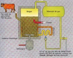 biogaz-003